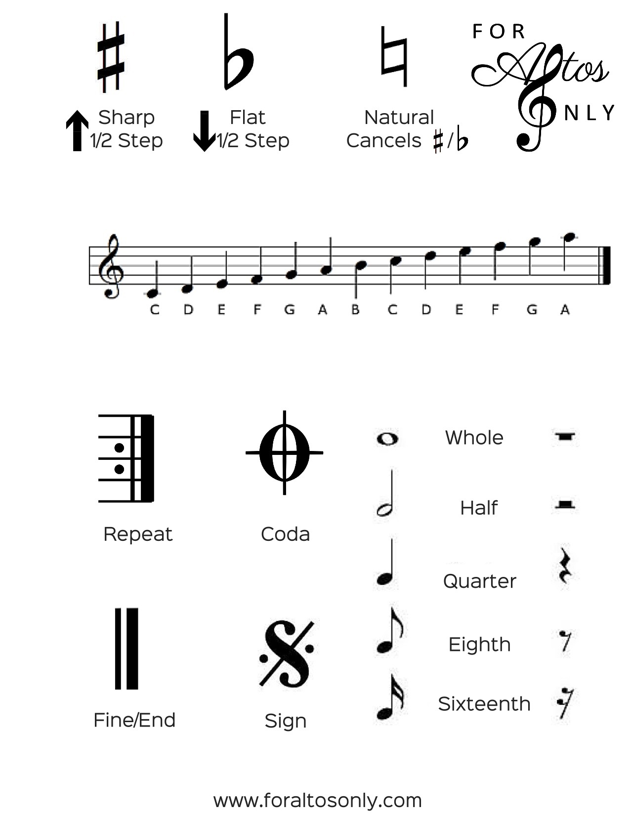 Music reference sheet for altos only cheat sheet biocorpaavc Gallery
